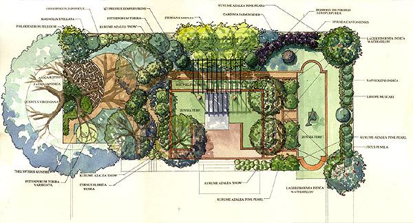 Around The Outside Landscape Architecture