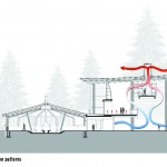Whistler_cultural_centre_section